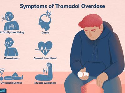 Symptoms of Tramadol overdose
