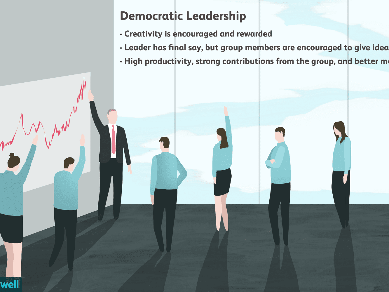 The Democratic Style of Leadership
