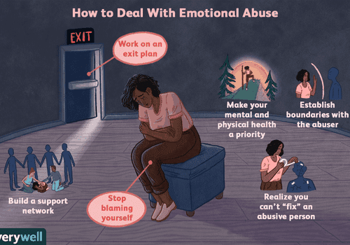 Identify and deal with emotional abuse
