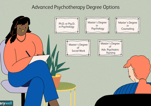 psychotherapy degree options