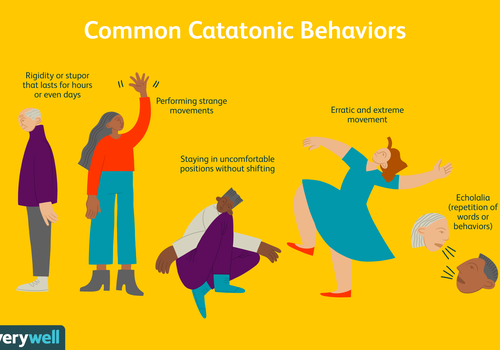 Common catatonic behaviors