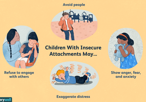 Children with insecure attachments