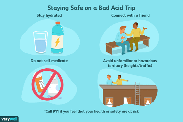 staying safe on a bad acid trip