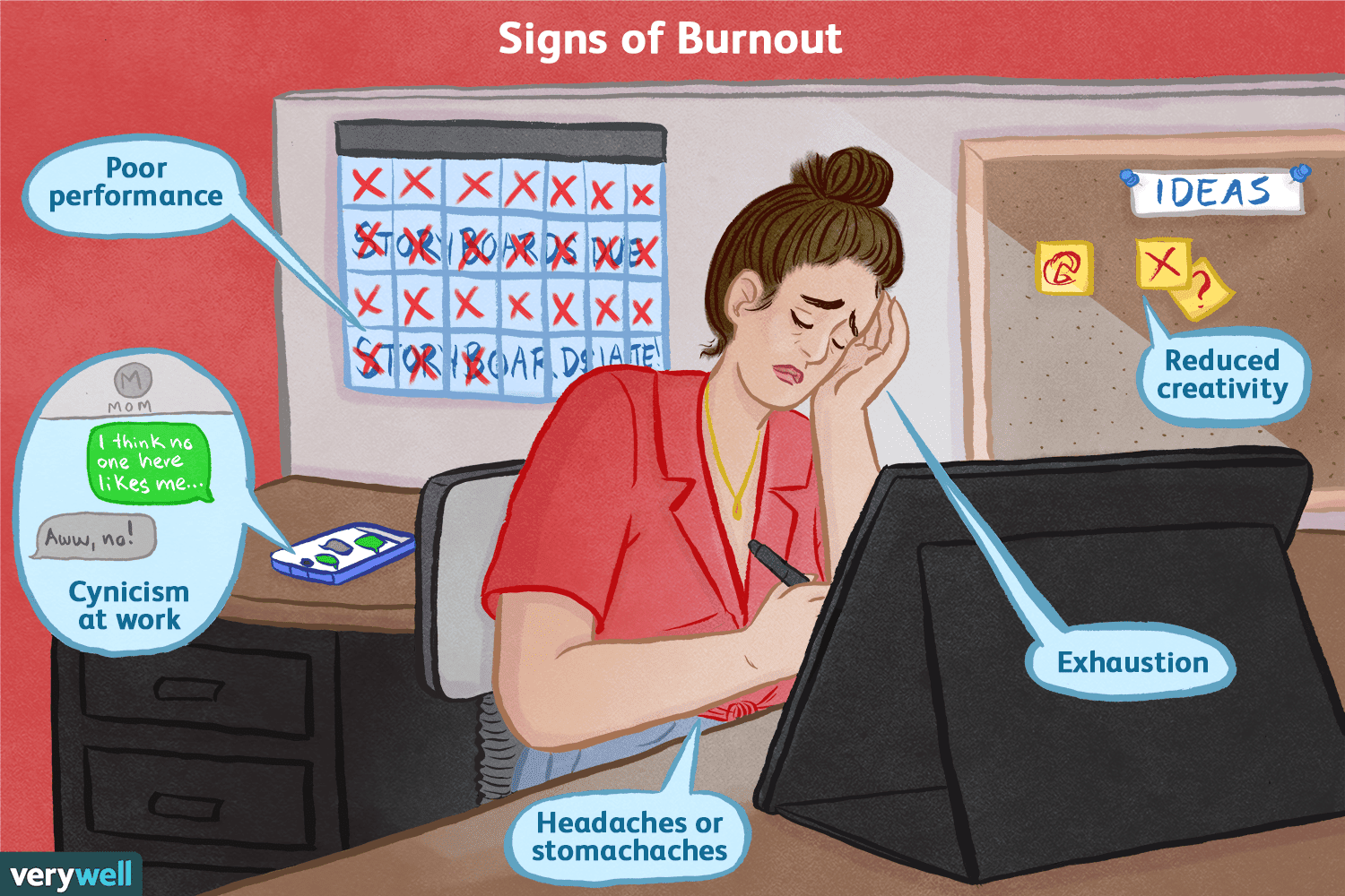 How to Tell You Have Reached the Point of Burnout