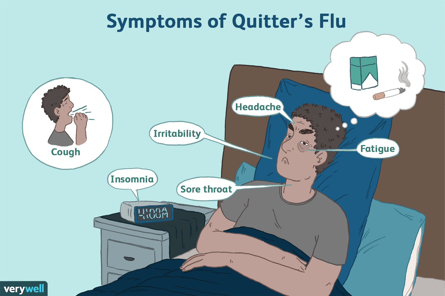 How to Know If You Have Quitter's or Smoker's Flu