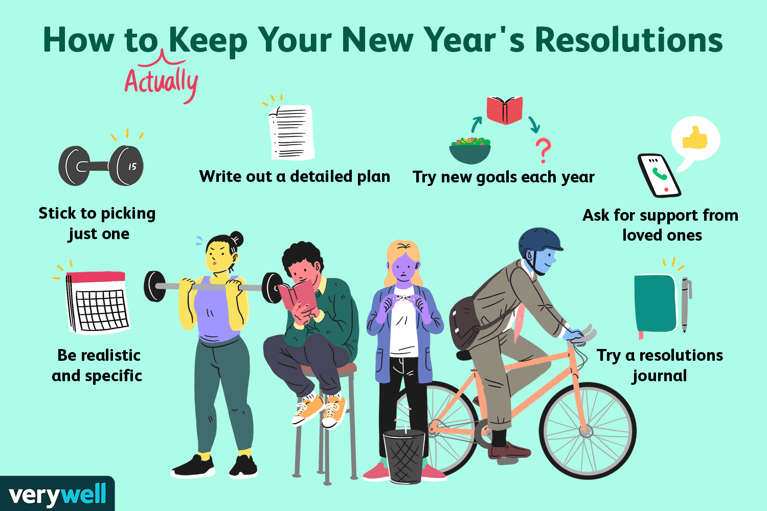 How to Stick to Your New Year's Resolutions This Year