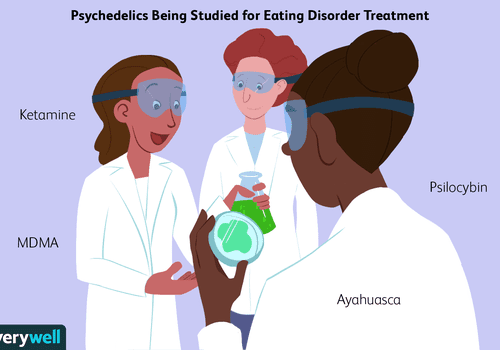 Lab scientists examining a green bottle of substance. Psychedelics Being Studied for Eating Disorder Treatment.