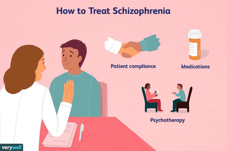 How Schizophrenia Is Treated