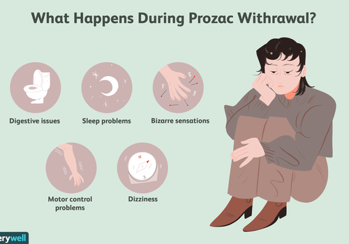 Prozac withdrawal illustration