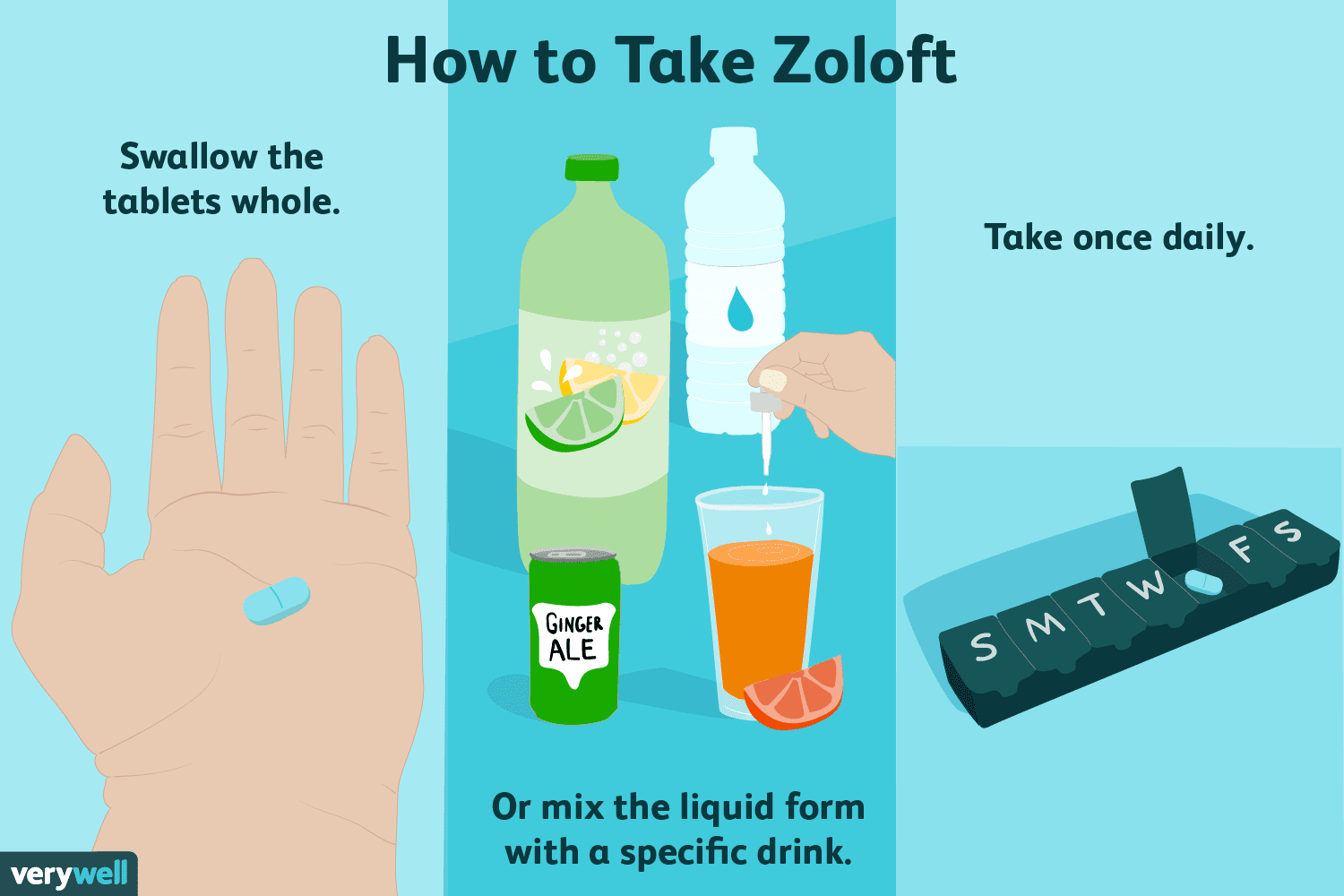 How Zoloft Is Used to Treat Social Anxiety Disorder
