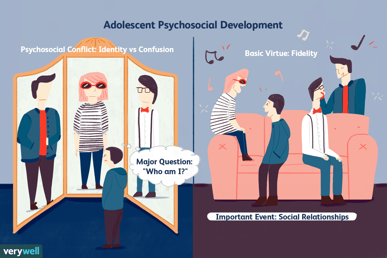Psychosocial Development Stage 5