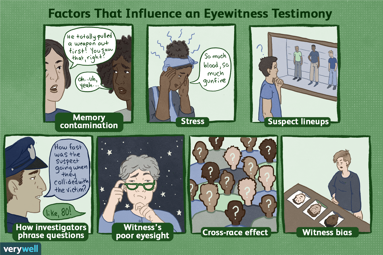 factors that influence eyewitness testimony