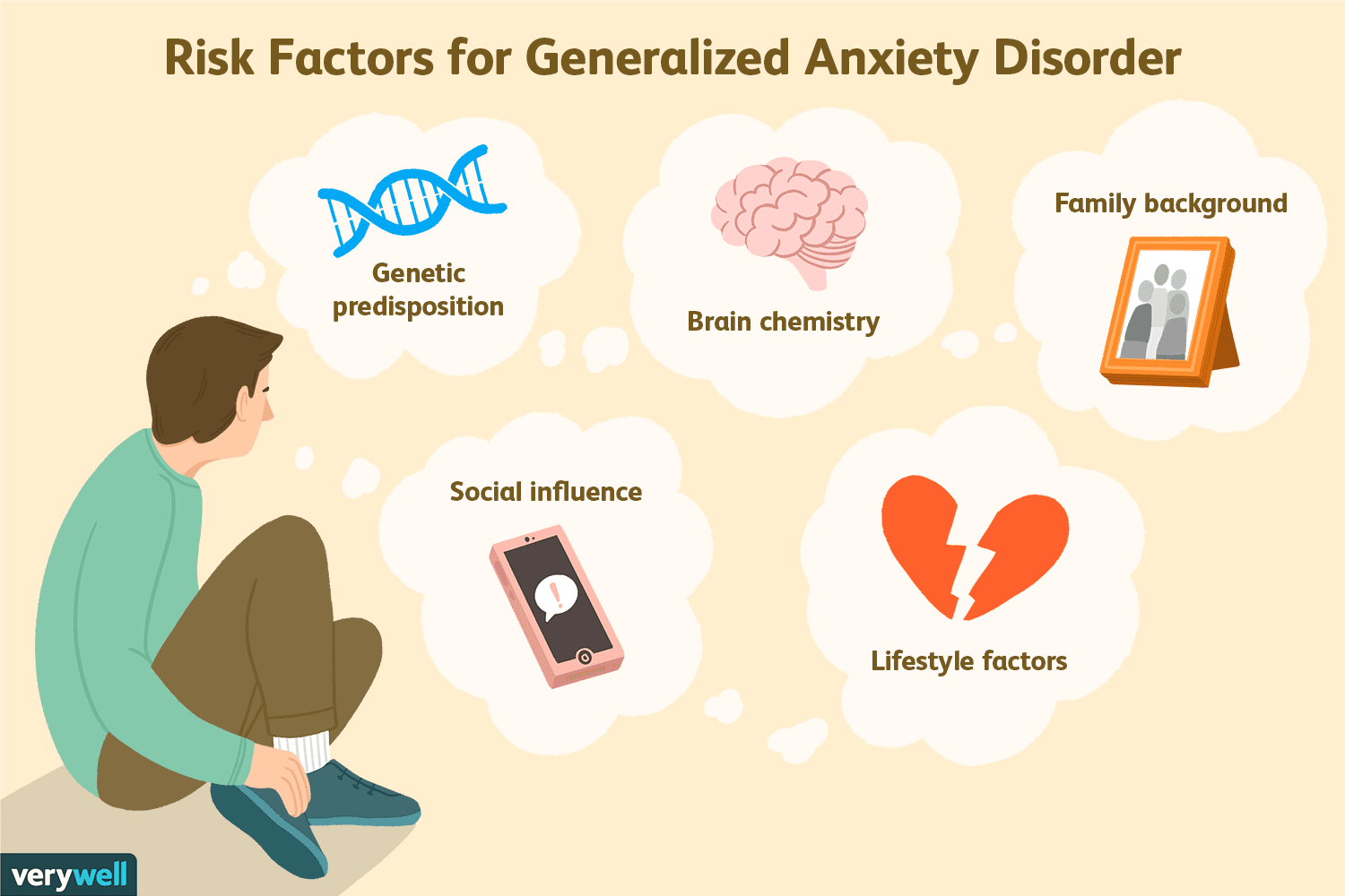 Causes of Anxiety Disorder