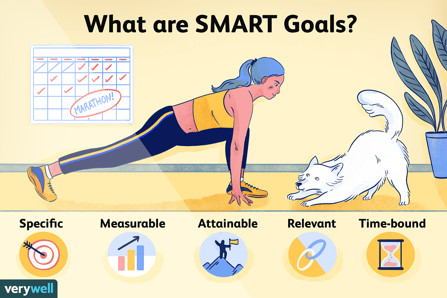 SMART Goals Template for Lifestyle Change