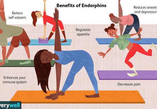 Group of friends taking a yoga class illustration