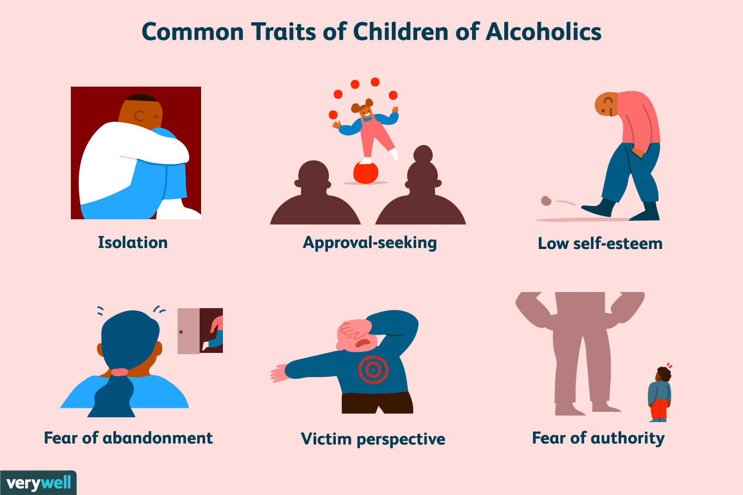 13 Characteristics of Adult Children of Alcoholics