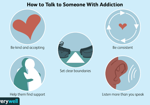 Ways to talk to someone with addiction