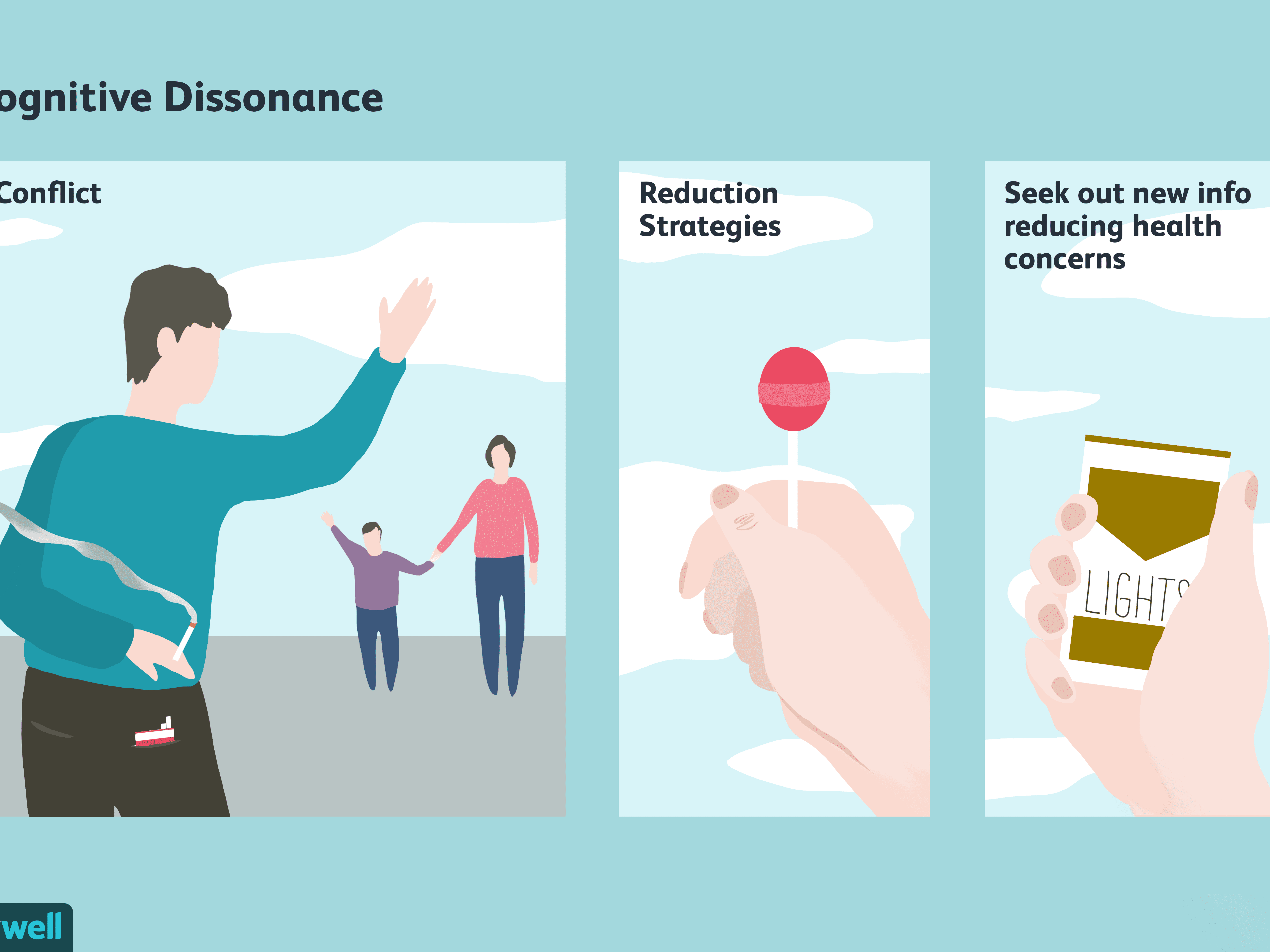 Cognitive Dissonance and How to Resolve It