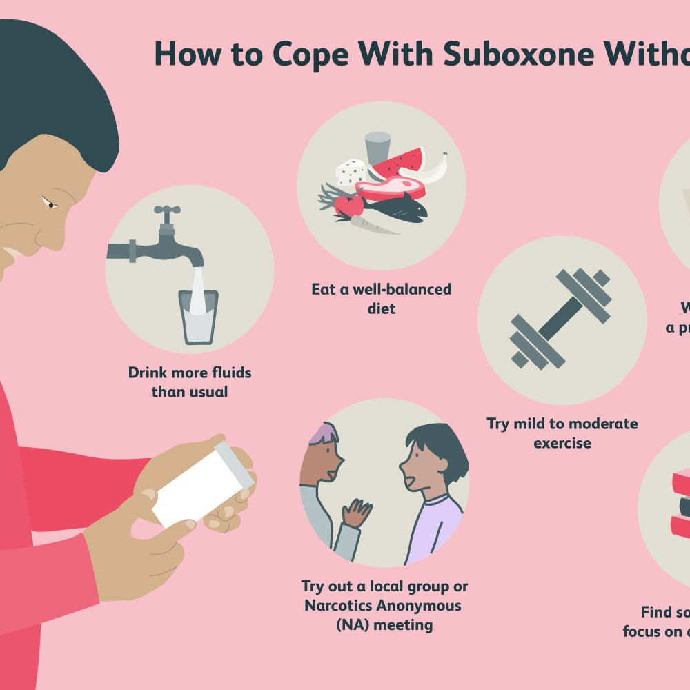 Suboxone Withdrawal: Symptoms, Timeline, and Treatment
