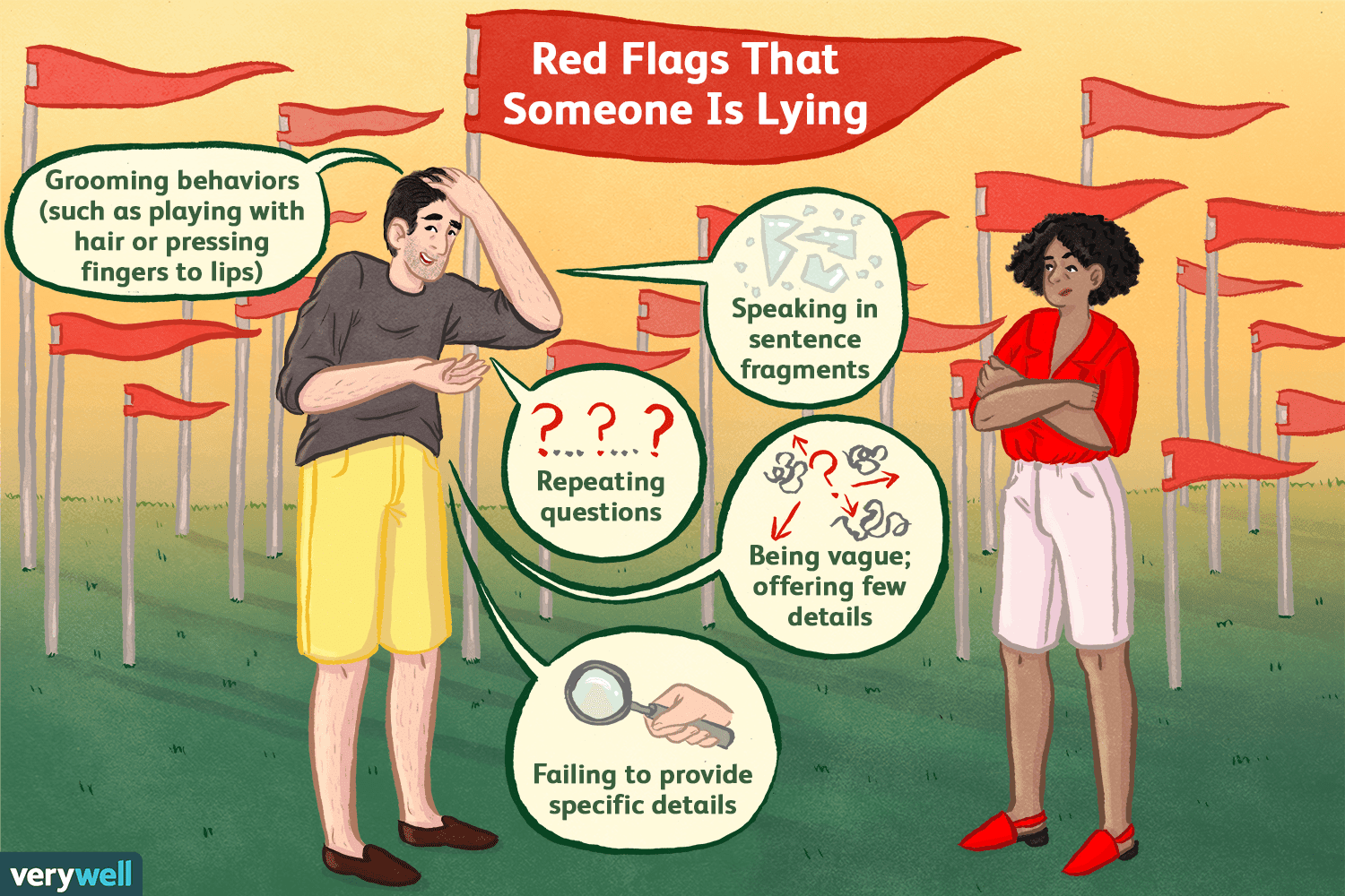How to Recognize the Signs That Someone Is Lying