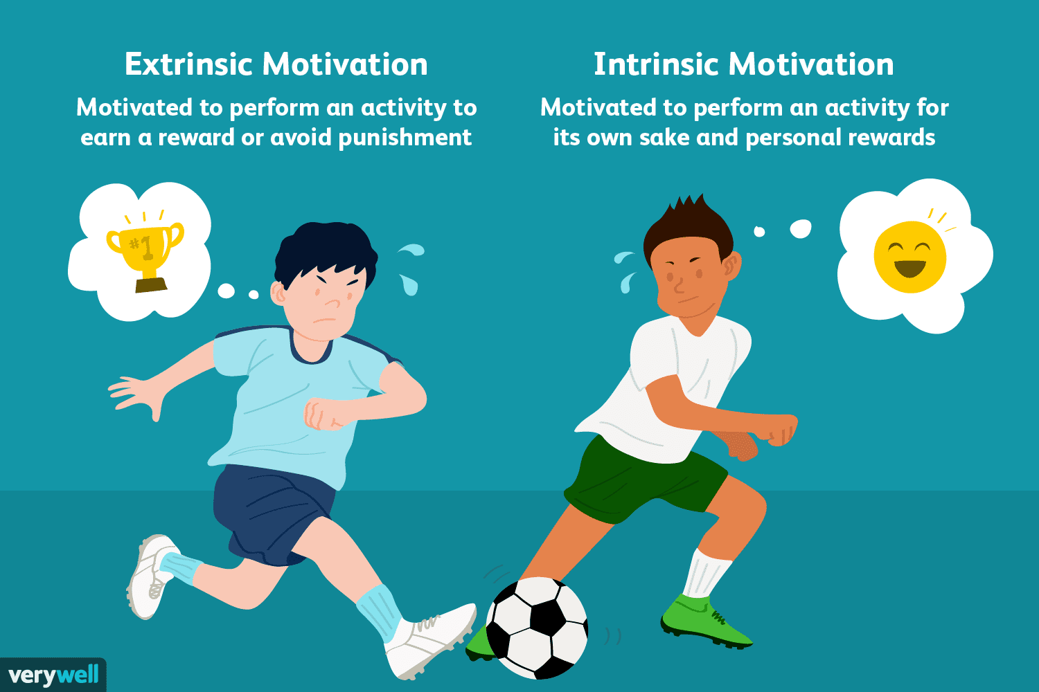 Extrinsic Vs Intrinsic Motivation Differences Bet...