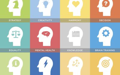 Psychology Theories 10 Types You Should Know