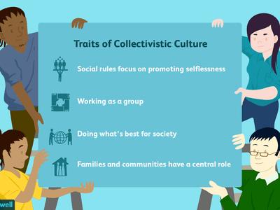 collectivistic culture traits
