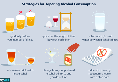Tapering alcohol