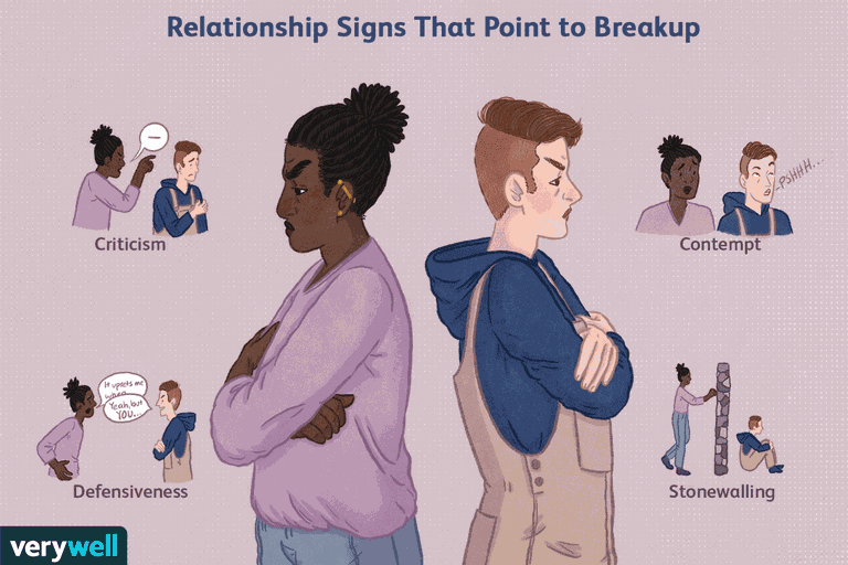 Relationship signs that point to a breakup
