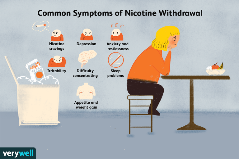 Common symptoms of nicotine withdrawal