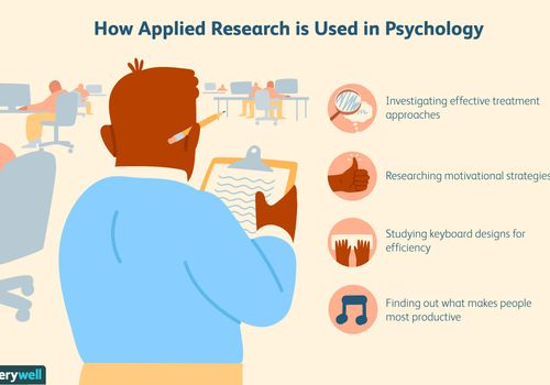 Applied research in psychology