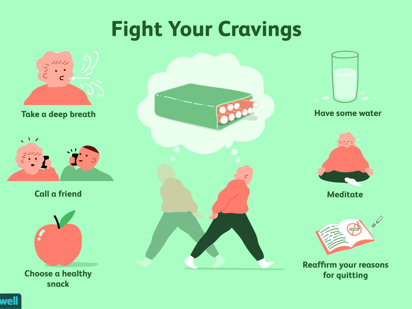 how to control cravings during diet