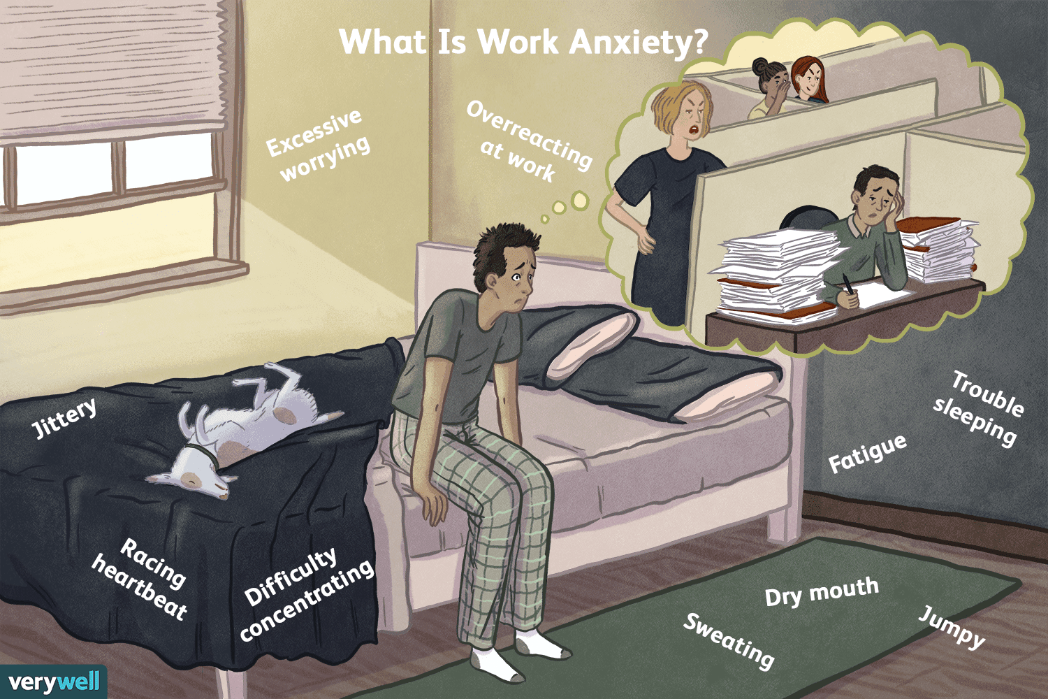 Anxiety And Work an overview of work anxiety