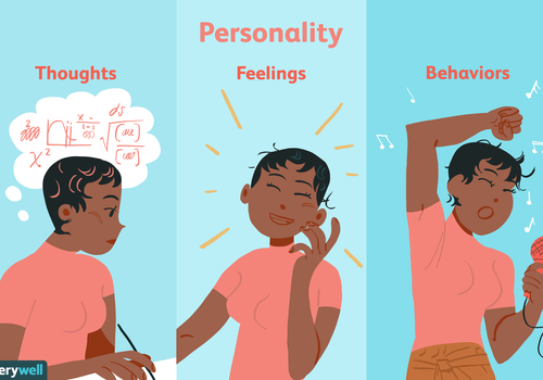 components of personality
