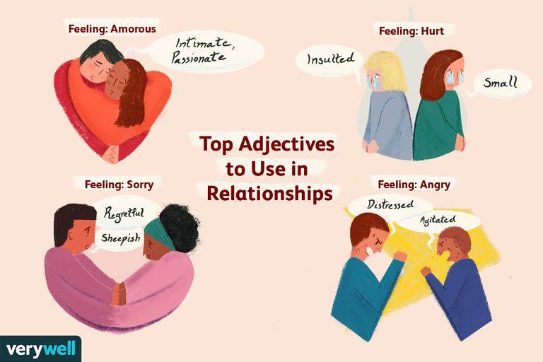 Top adjectives to use in relationships