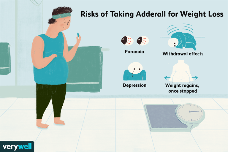Risks of taking adderall for weight loss