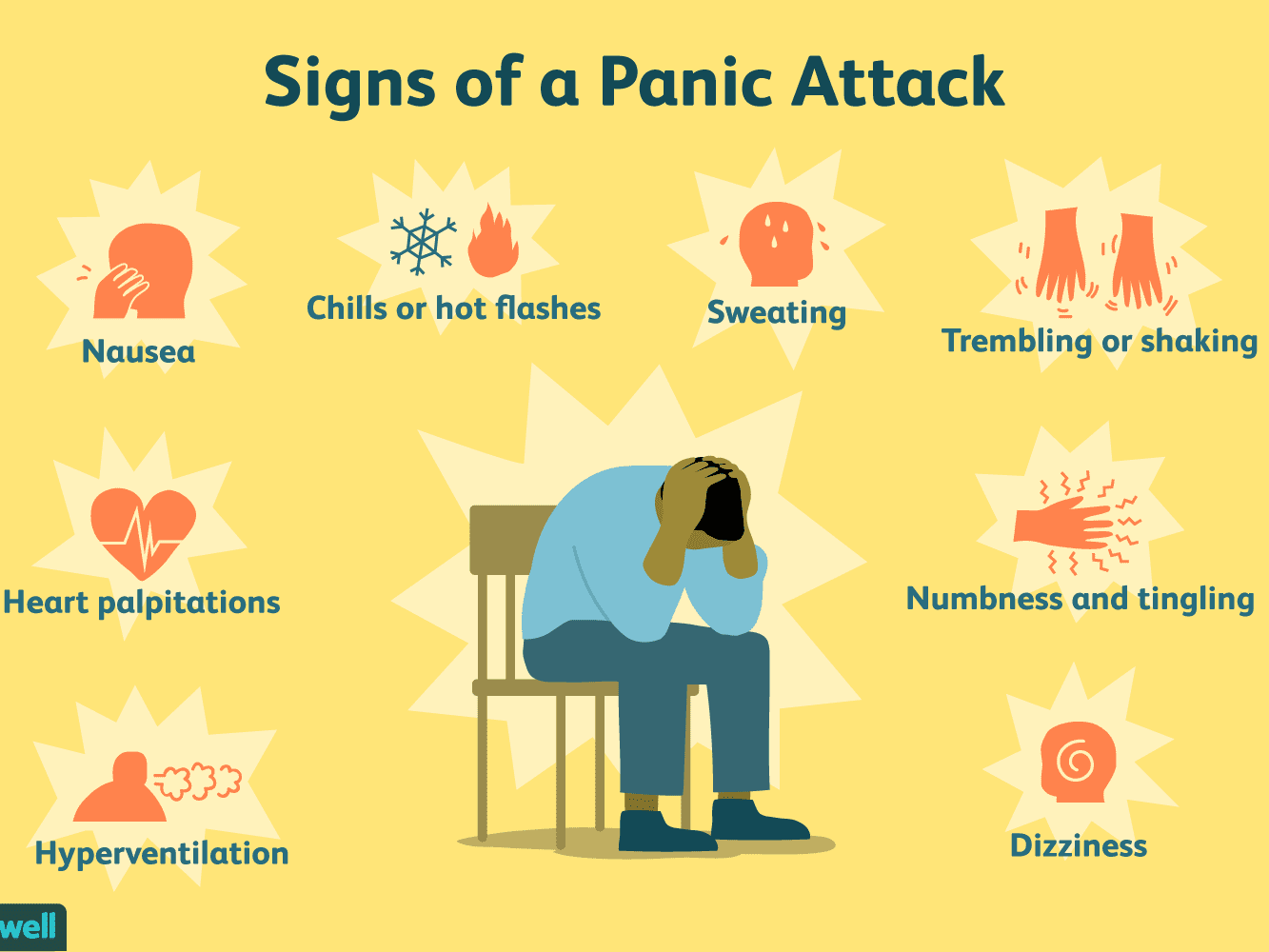 Panic Attacks: Common Symptoms and How to Cope