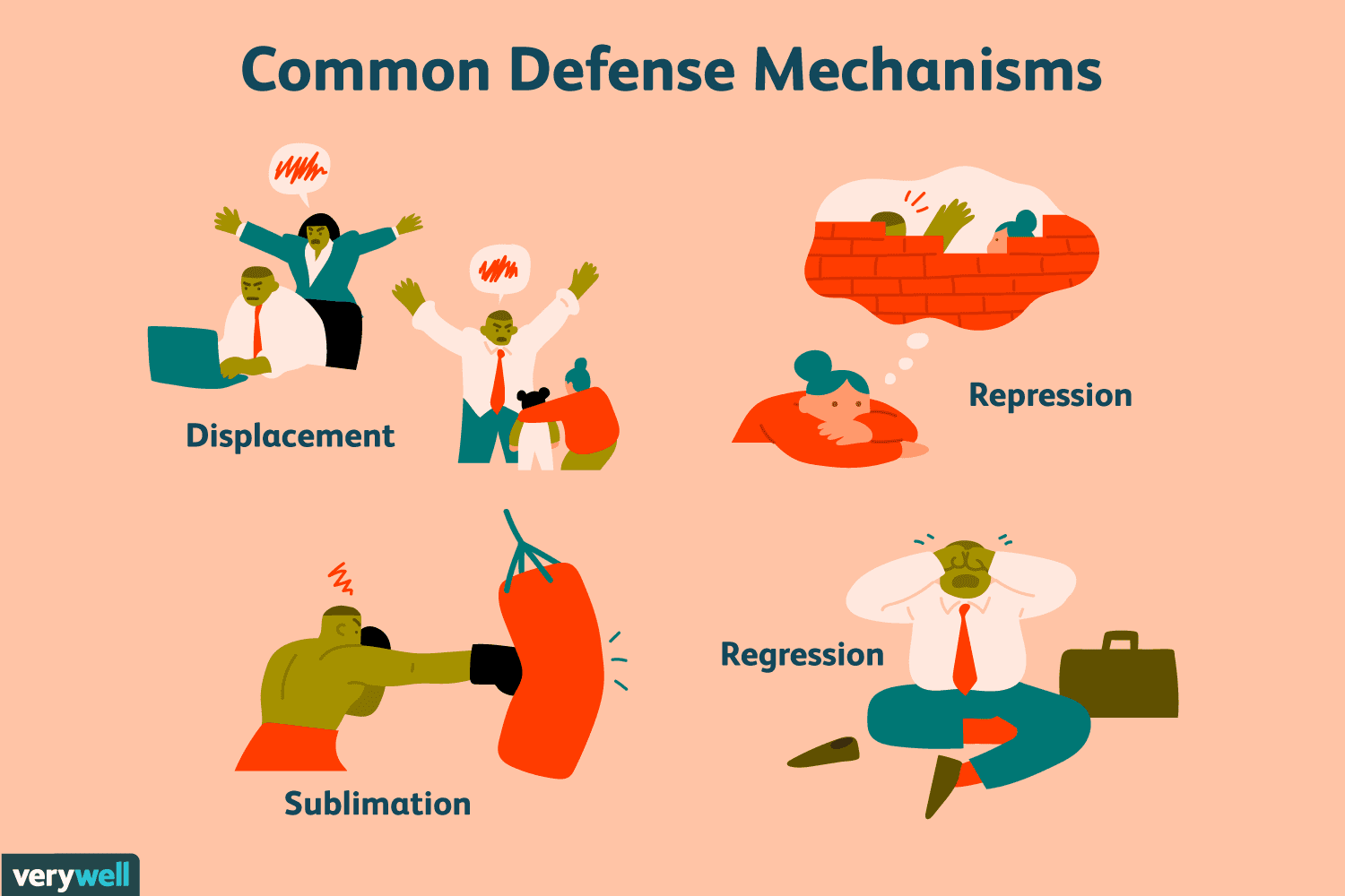 20 Common Defense Mechanisms People Use for Anxiety