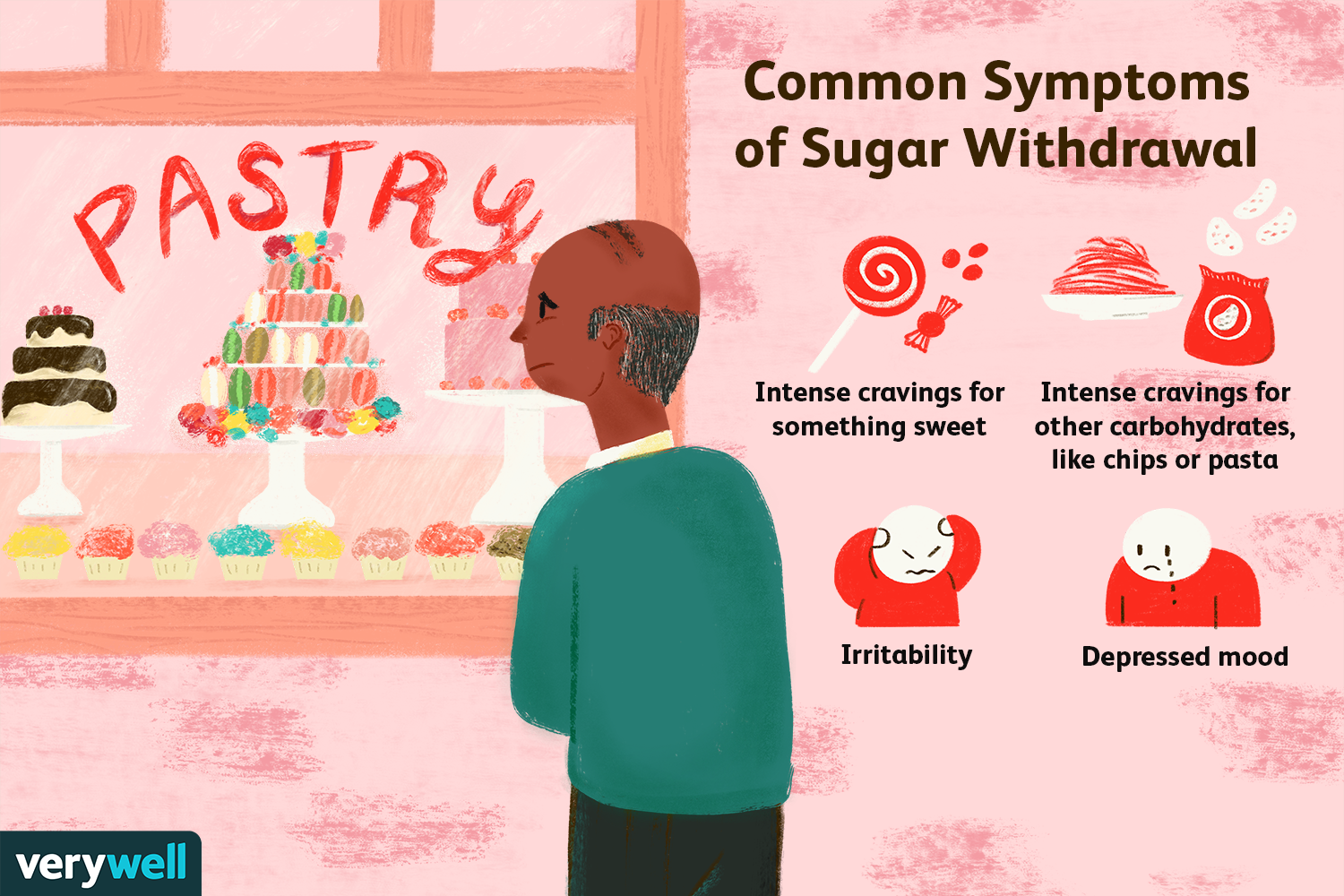 How Long Does It Take To Break An Addiction To Sugar ...