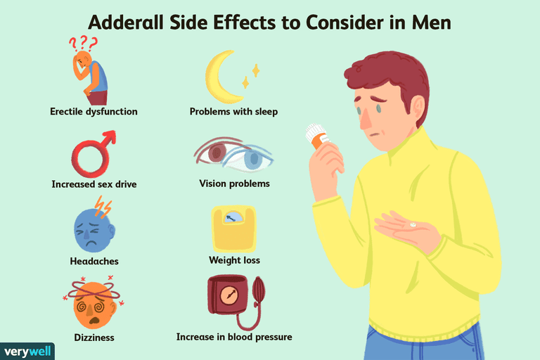 adderall side effects sex drive in Kitchener
