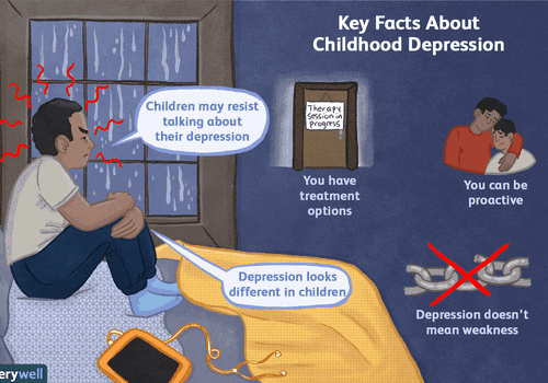 facts about childhood depression
