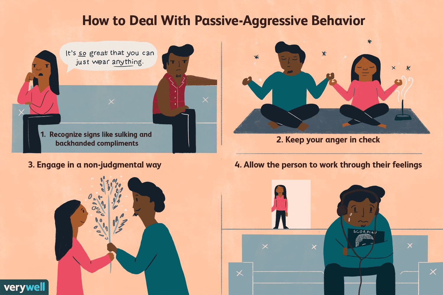 Understanding Passive-Aggressive Behavior