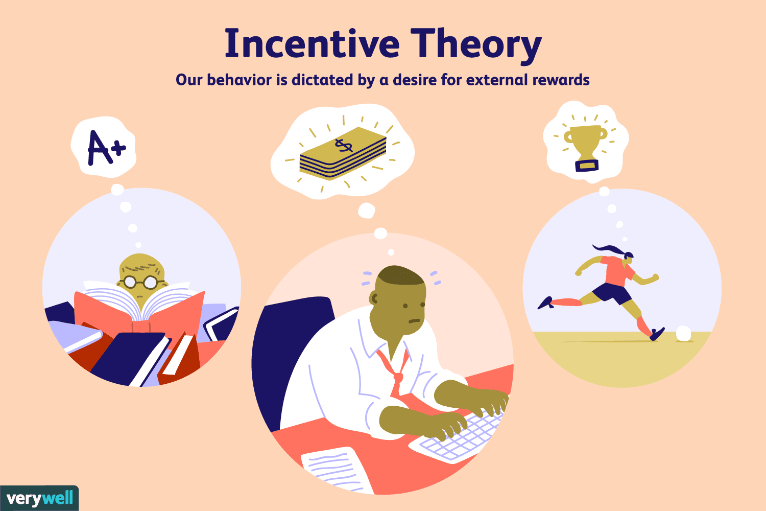 Incentive Management and Inspiration Theory