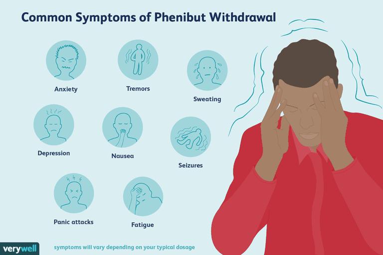 Common symptoms of phenibut withdrawal illustration