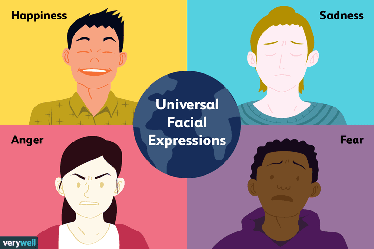 universal facial expressions and nonverbal communication