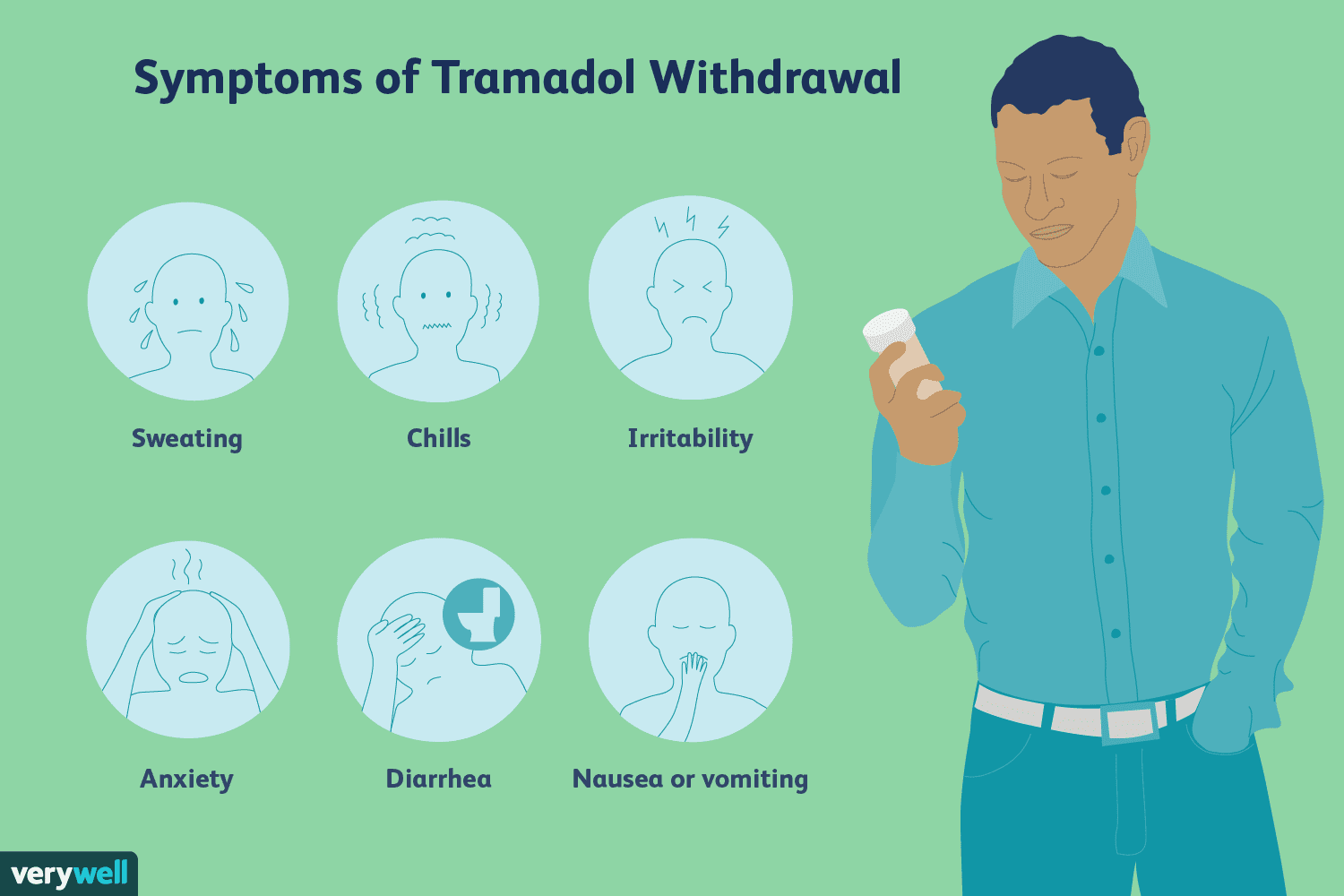 Tramadol Withdrawal: Symptoms, Timeline, and Treatment