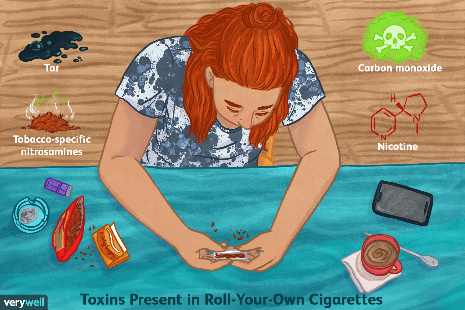 Toxins in roll your own cigarettes