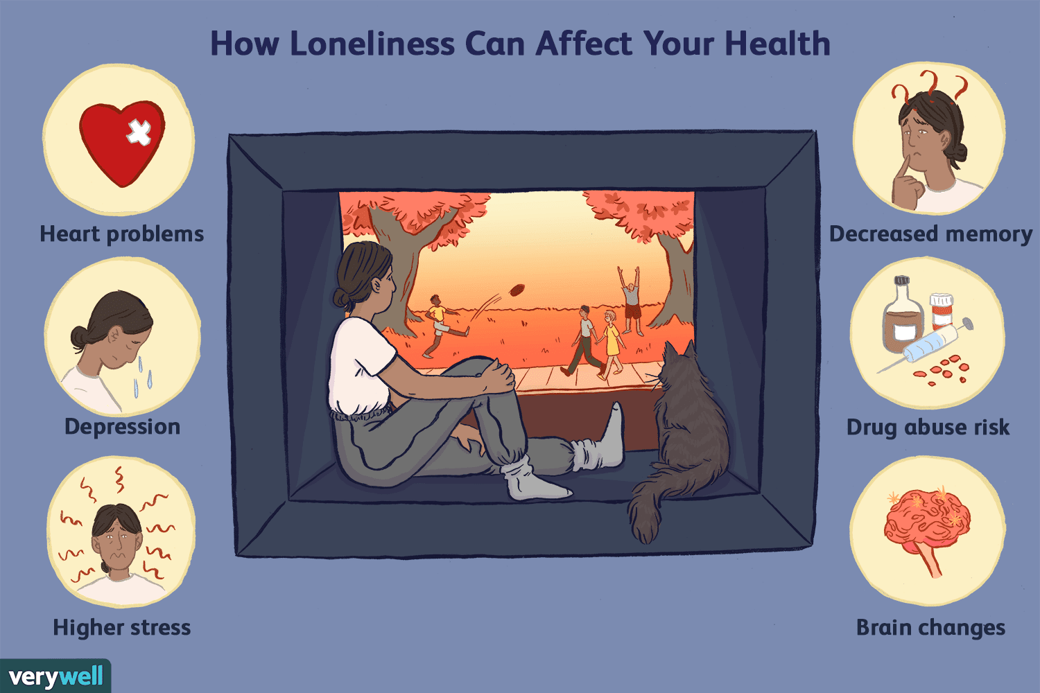 loneliness causes effects and treatments 5bf e0fb a1678