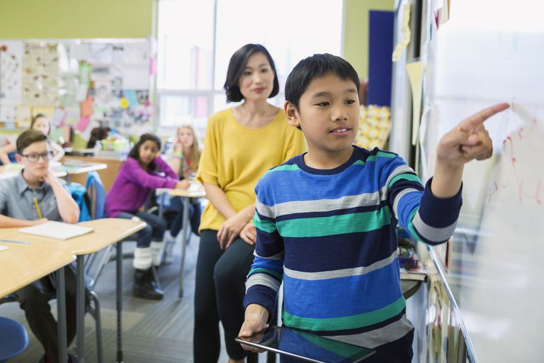 18 Simple School Strategies for Students With ADHD