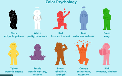 Can Color Affect Your Mood And Behavior